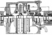 Longitudinal section of 175-21-1 compressor